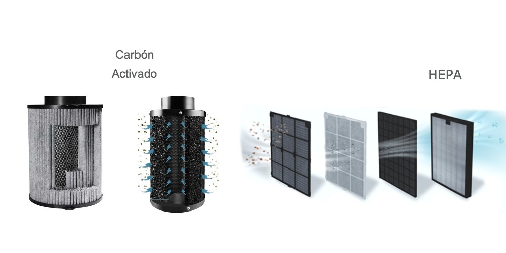 filtros purificador de aire